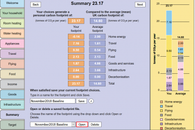 Summary page of Carbon Footprint calculator